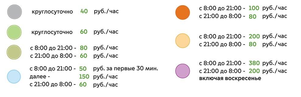 стоимость парковок в Москве